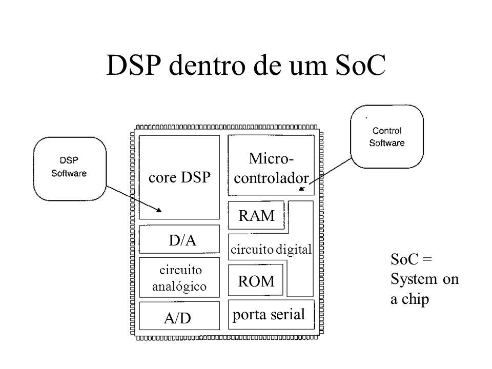 DSP dentro de um SoC SoC = System on a chip core DSP Micro- controlador RAM D/A circuito analógico A/D ROM porta serial circuito digital