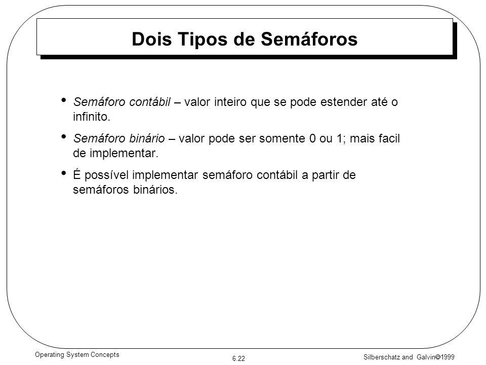 Silberschatz and Galvin 1999 6.22 Operating System Concepts Dois Tipos de Semáforos Semáforo contábil – valor inteiro que se pode estender até o infinito.