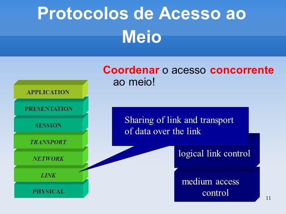 11 medium access control logical link control Protocolos de Acesso ao Meio Coordenar o acesso concorrente ao meio! PHYSICAL LINK NETWORK TRANSPORT SES