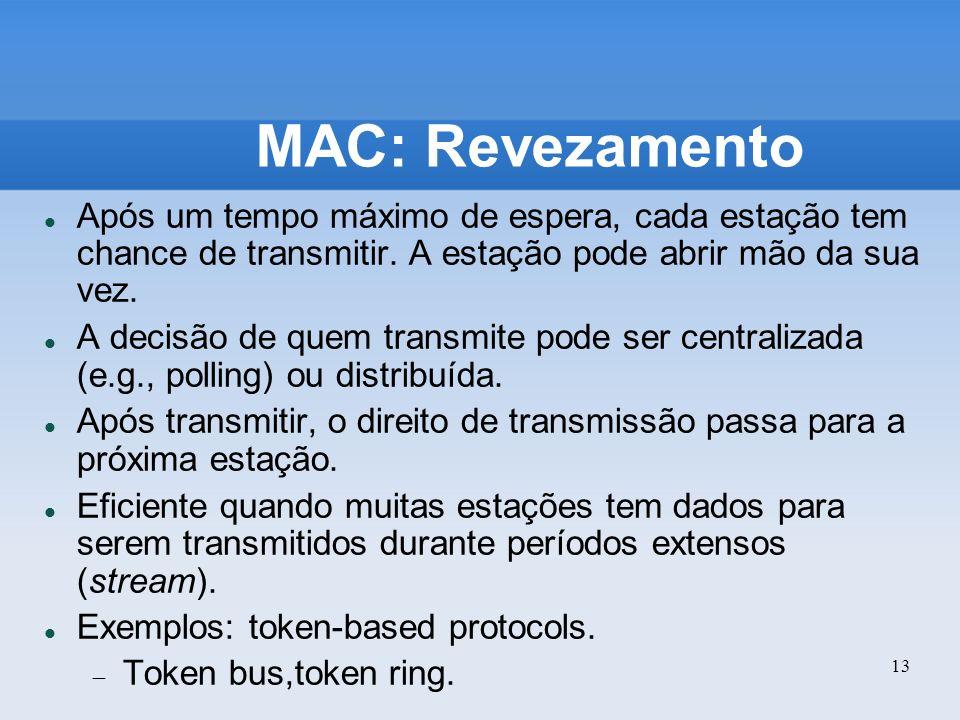 13 MAC: Revezamento Após um tempo máximo de espera, cada estação tem chance de transmitir. A estação pode abrir mão da sua vez. A decisão de quem tran