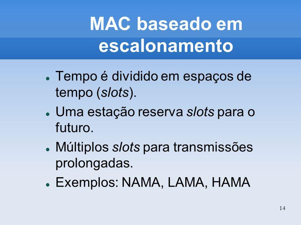 14 MAC baseado em escalonamento Tempo é dividido em espaços de tempo (slots). Uma estação reserva slots para o futuro. Múltiplos slots para transmissõ