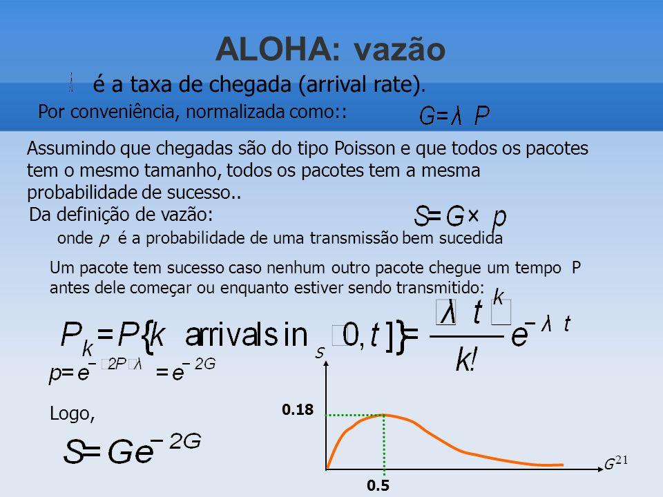 21 ALOHA: vazão é a taxa de chegada (arrival rate). Por conveniência, normalizada como:: Da definição de vazão: onde p é a probabilidade de uma transm