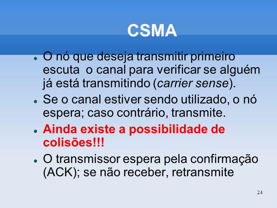 24 CSMA O nó que deseja transmitir primeiro escuta o canal para verificar se alguém já está transmitindo (carrier sense). Se o canal estiver sendo uti