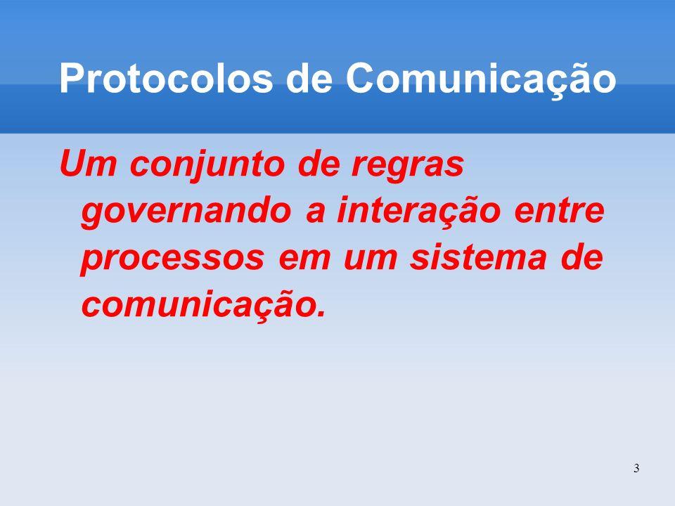 3 Protocolos de Comunicação Um conjunto de regras governando a interação entre processos em um sistema de comunicação.