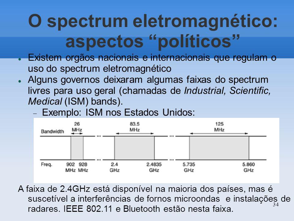 34 O spectrum eletromagnético: aspectos políticos Existem orgãos nacionais e internacionais que regulam o uso do spectrum eletromagnético Alguns gover