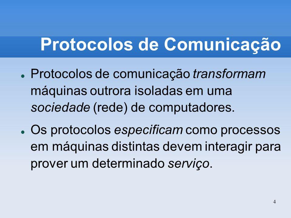 4 Protocolos de Comunicação Protocolos de comunicação transformam máquinas outrora isoladas em uma sociedade (rede) de computadores. Os protocolos esp