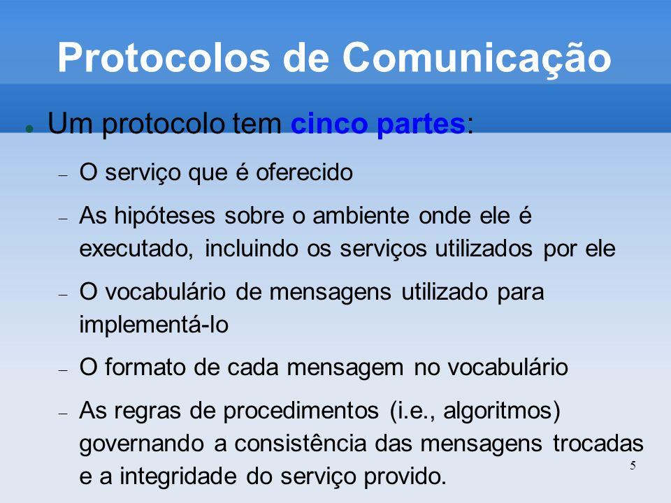 5 Protocolos de Comunicação Um protocolo tem cinco partes: O serviço que é oferecido As hipóteses sobre o ambiente onde ele é executado, incluindo os