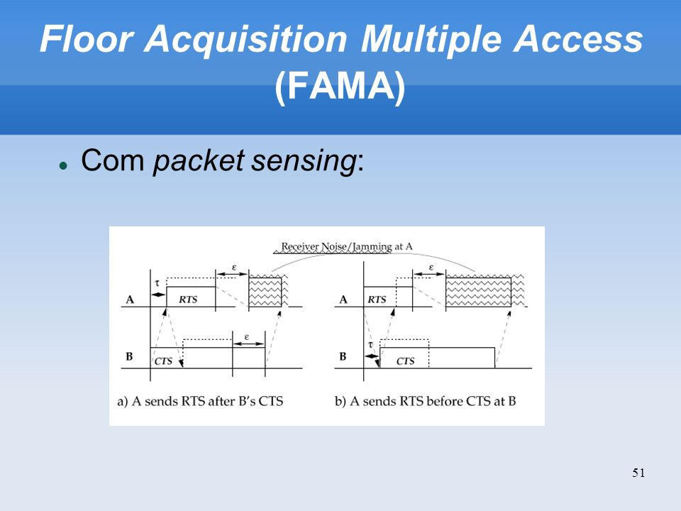 51 Floor Acquisition Multiple Access (FAMA) Com packet sensing: