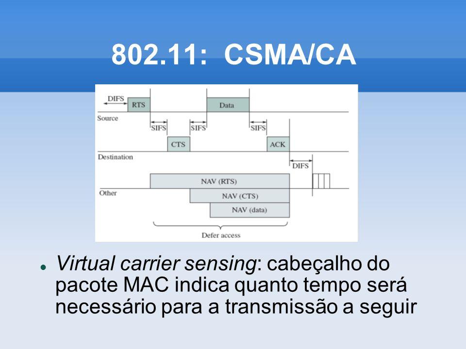 802.11: CSMA/CA Virtual carrier sensing: cabeçalho do pacote MAC indica quanto tempo será necessário para a transmissão a seguir
