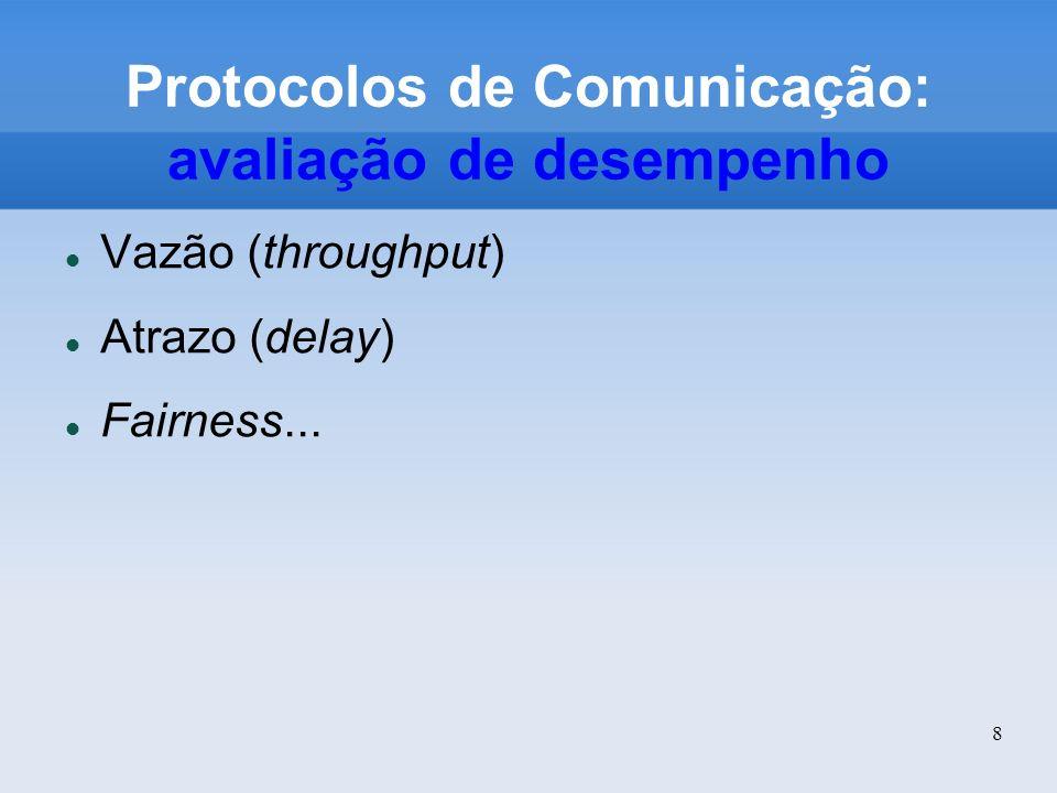 9 Protocolos de Comunicação: avaliação de desempenho Fairness: long term: observada em um longo período de tempo (e.g., correspondente a transmissão de milhares de pacotes).