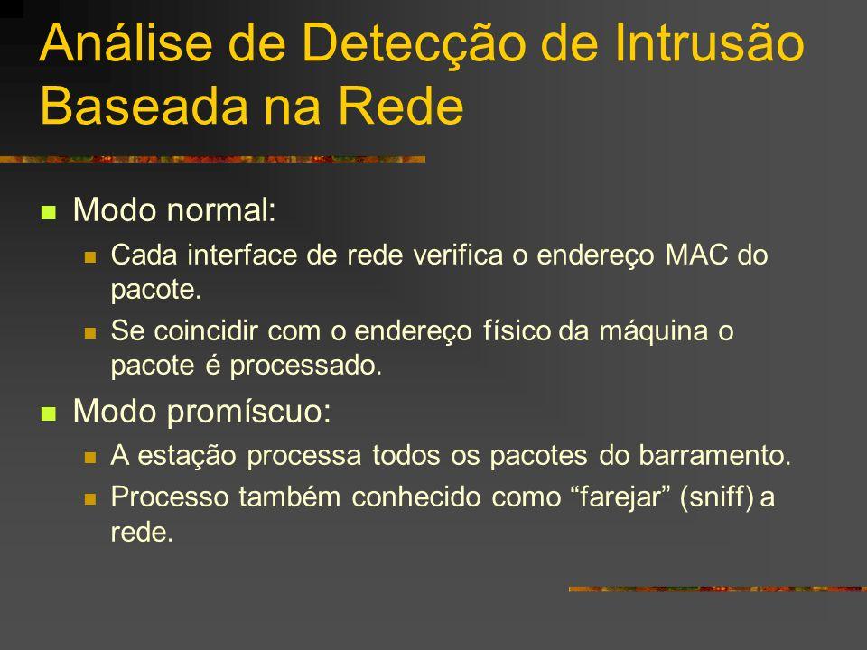 Análise de Detecção de Intrusão Baseada na Rede Modo normal: Cada interface de rede verifica o endereço MAC do pacote. Se coincidir com o endereço fís