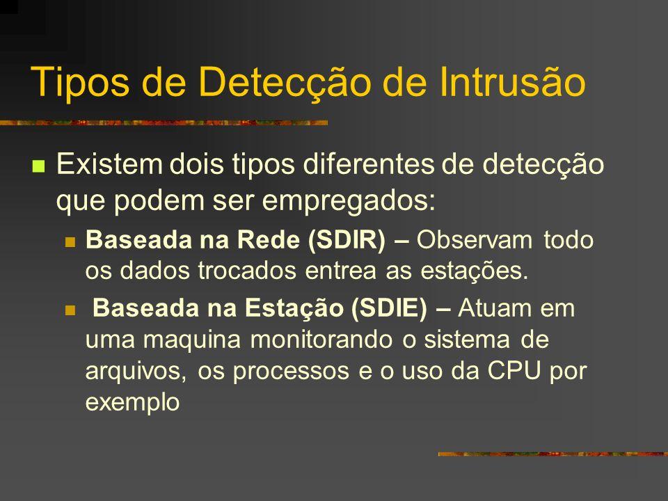 Tipos de Detecção de Intrusão Existem dois tipos diferentes de detecção que podem ser empregados: Baseada na Rede (SDIR) – Observam todo os dados troc