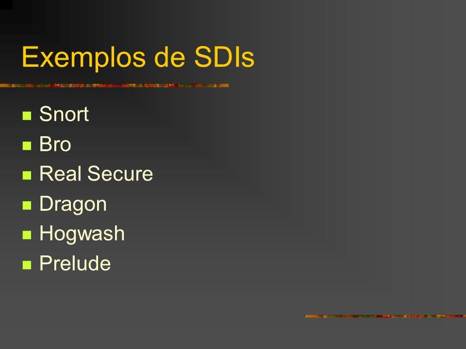 Exemplos de SDIs Snort Bro Real Secure Dragon Hogwash Prelude