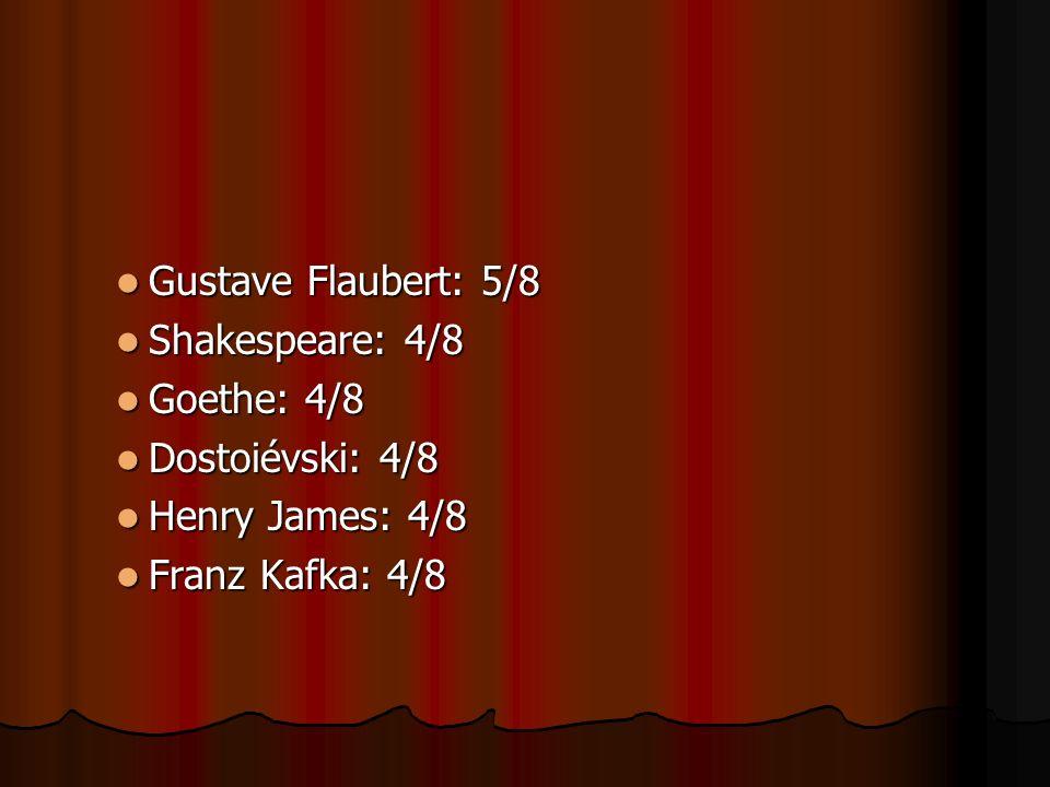 Gustave Flaubert: 5/8 Gustave Flaubert: 5/8 Shakespeare: 4/8 Shakespeare: 4/8 Goethe: 4/8 Goethe: 4/8 Dostoiévski: 4/8 Dostoiévski: 4/8 Henry James: 4