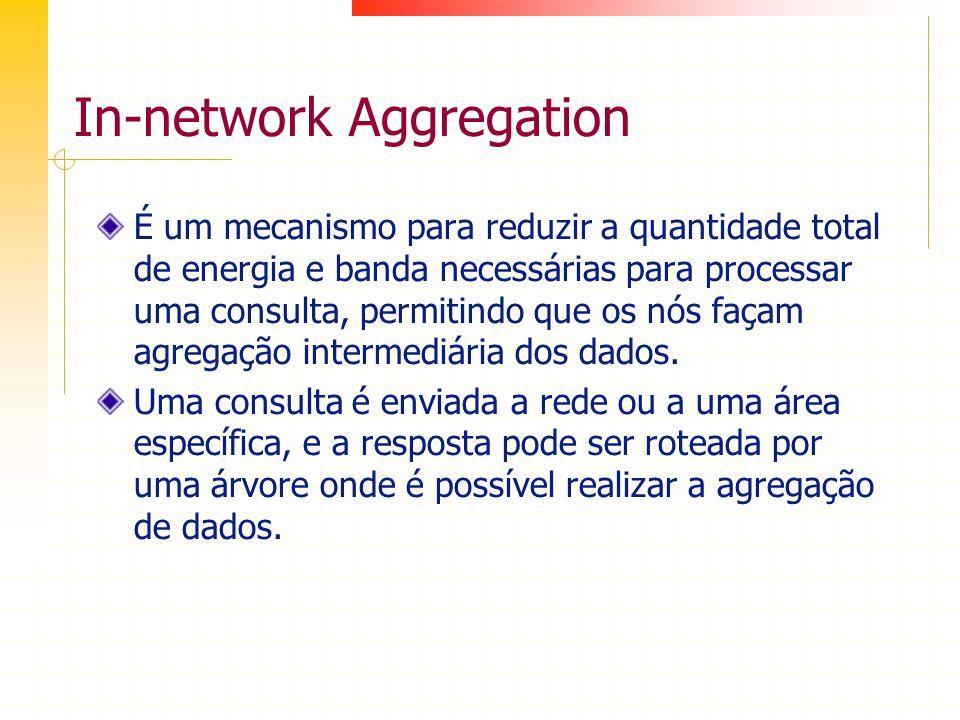 In-network Aggregation É um mecanismo para reduzir a quantidade total de energia e banda necessárias para processar uma consulta, permitindo que os nó