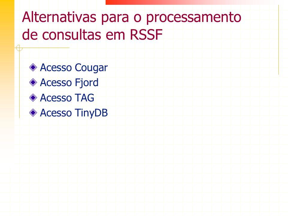 Alternativas para o processamento de consultas em RSSF Acesso Cougar Acesso Fjord Acesso TAG Acesso TinyDB