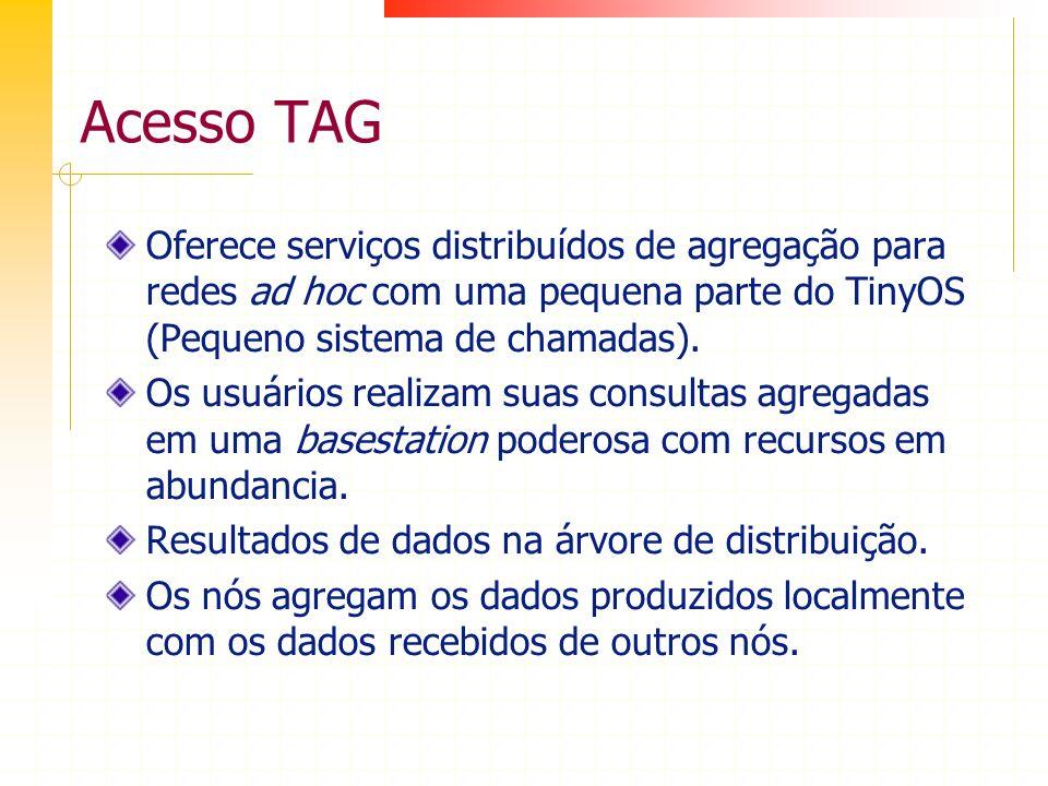 Acesso TAG Oferece serviços distribuídos de agregação para redes ad hoc com uma pequena parte do TinyOS (Pequeno sistema de chamadas). Os usuários rea