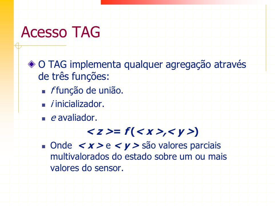 Acesso TAG O TAG implementa qualquer agregação através de três funções: f função de união. i inicializador. e avaliador. = f (, ) Onde e são valores p