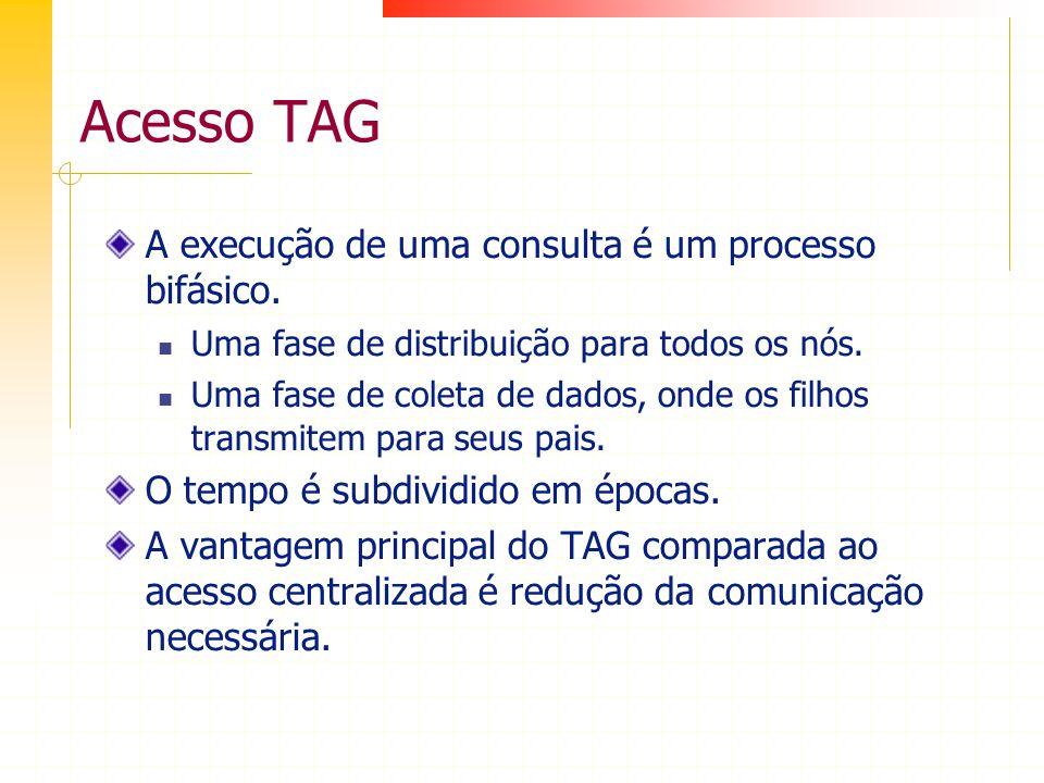 Acesso TAG A execução de uma consulta é um processo bifásico. Uma fase de distribuição para todos os nós. Uma fase de coleta de dados, onde os filhos