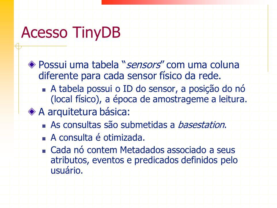 Acesso TinyDB Possui uma tabela sensors com uma coluna diferente para cada sensor físico da rede. A tabela possui o ID do sensor, a posição do nó (loc