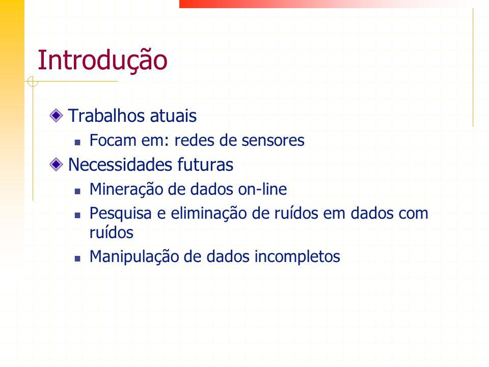 Introdução Trabalhos atuais Focam em: redes de sensores Necessidades futuras Mineração de dados on-line Pesquisa e eliminação de ruídos em dados com r