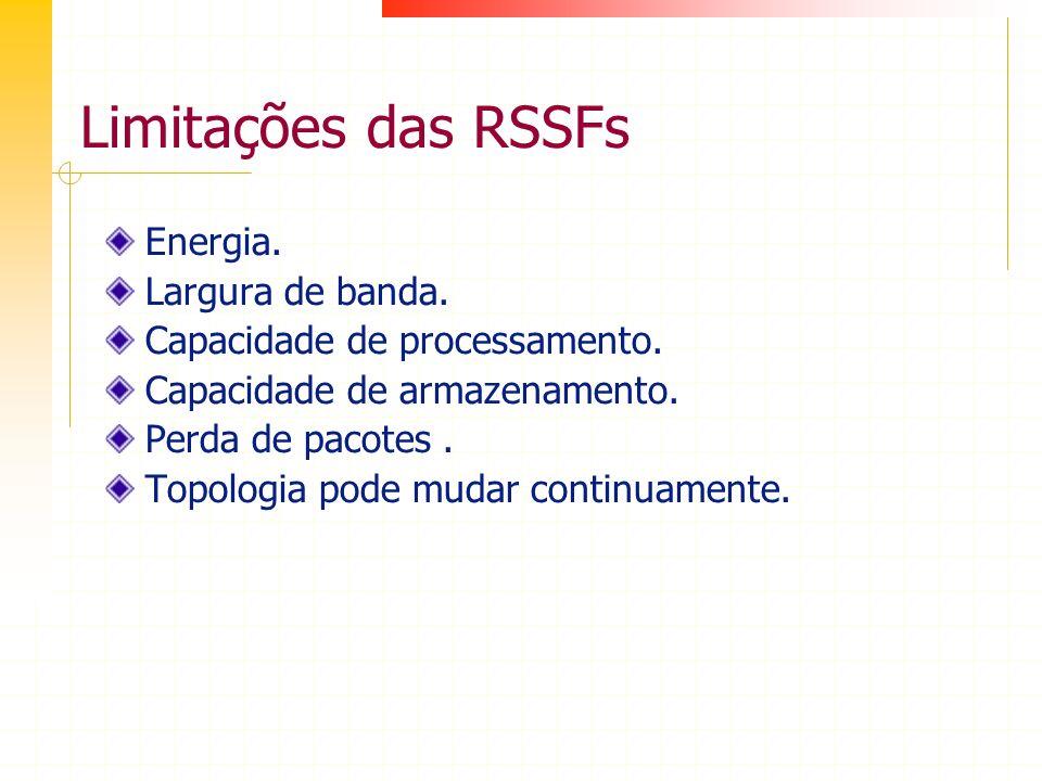 Limitações das RSSFs Energia. Largura de banda. Capacidade de processamento. Capacidade de armazenamento. Perda de pacotes. Topologia pode mudar conti