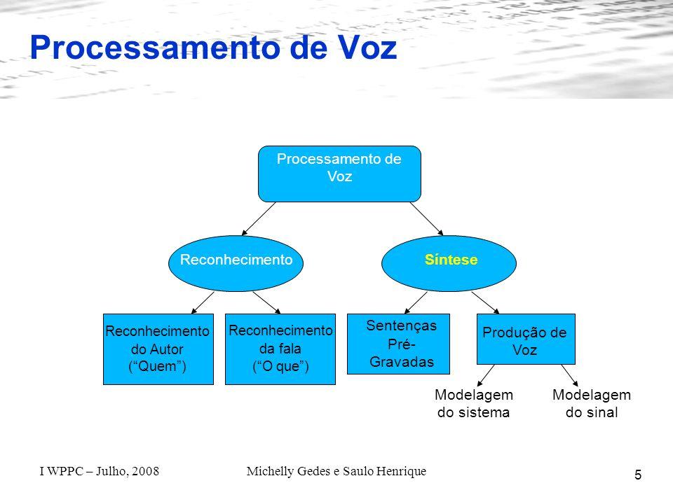 I WPPC – Julho, 2008Michelly Gedes e Saulo Henrique O Projeto Matraca - Estado Atual 16
