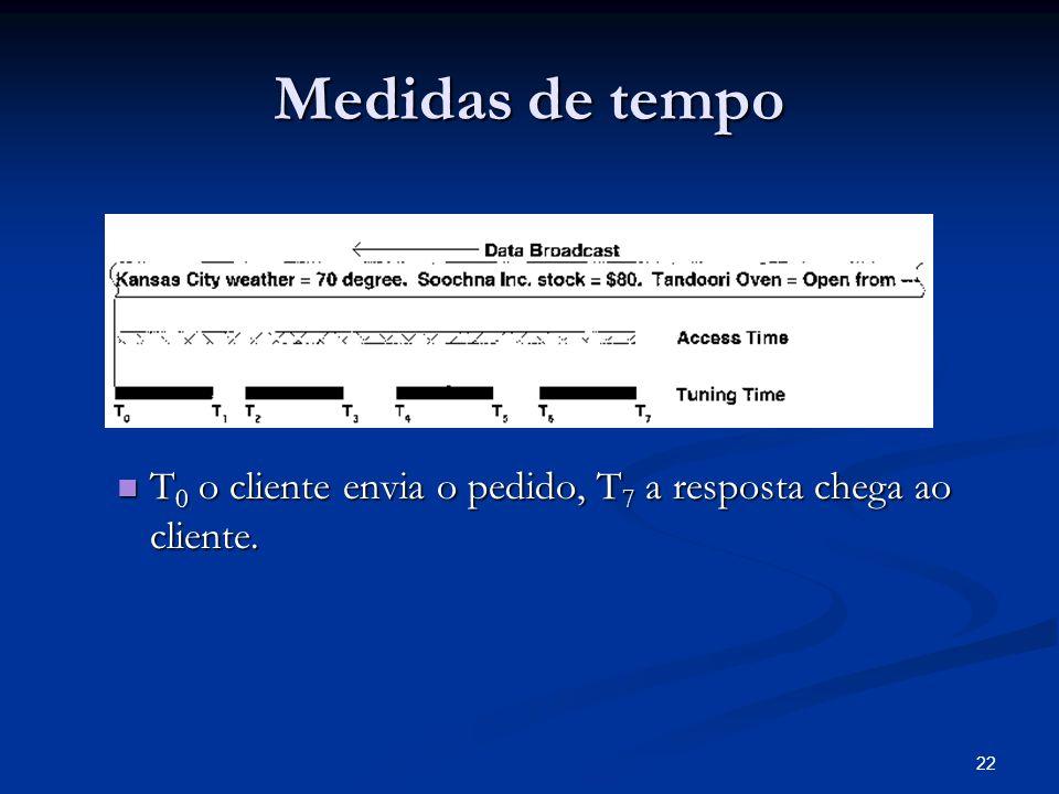 22 Medidas de tempo T 0 o cliente envia o pedido, T 7 a resposta chega ao cliente. T 0 o cliente envia o pedido, T 7 a resposta chega ao cliente.
