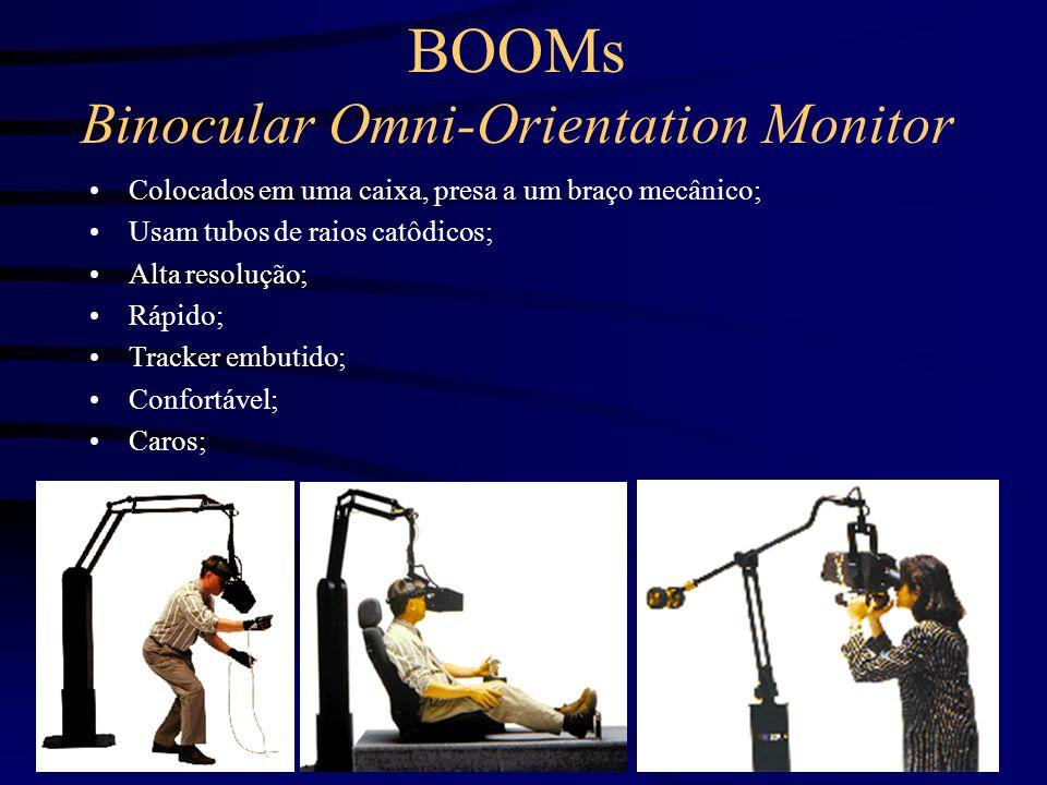 Trackers (mecânicos) Braço mecânico Muito rápidos Precisos Movimentos restritos