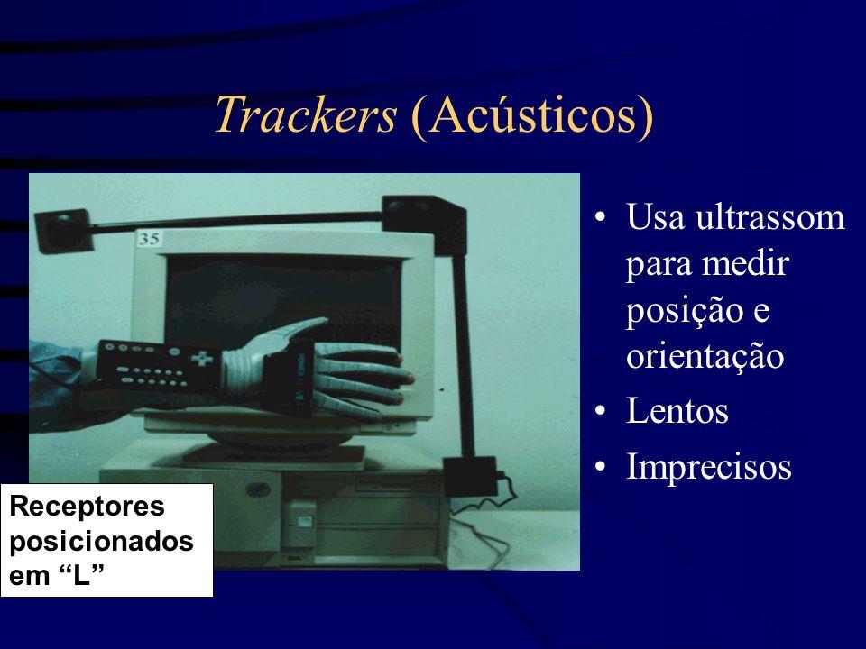 Data Gloves Sensores de flexão para os cinco dedos Sensor de posição absoluta do punho DataGlove