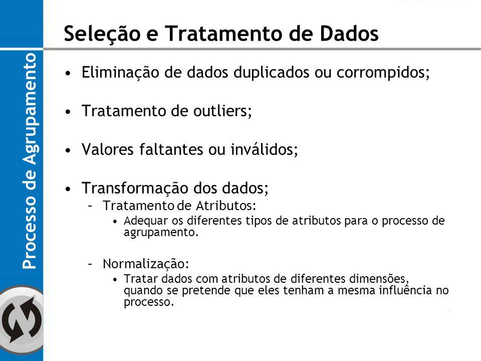 Métodos: –Hierárquicos; –Segmentação; Medidas de proximidade –Dissimilaridade –Similaridade Processo de Agrupamento Agrupamento de Dados