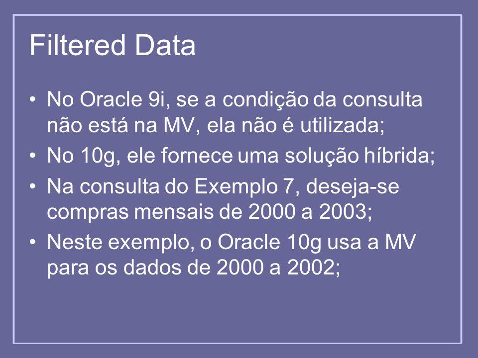 Filtered Data No Oracle 9i, se a condição da consulta não está na MV, ela não é utilizada; No 10g, ele fornece uma solução híbrida; Na consulta do Exe