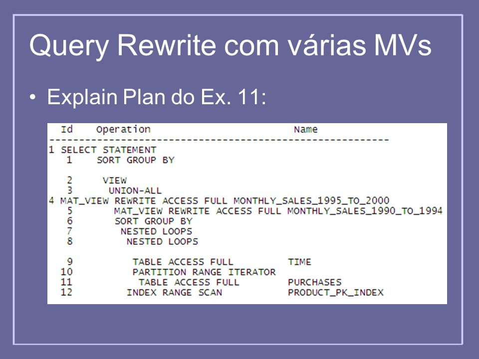 Query Rewrite com várias MVs Explain Plan do Ex. 11: