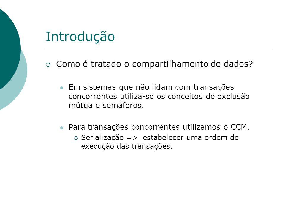 Introdução Como o CCM mantém a serialização.Lock (Bloqueio); Rollback; Timestamp.