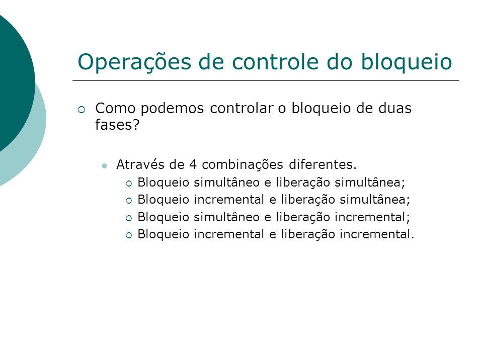 Operações de controle do bloqueio Bloqueio simultâneo e liberação simultânea Todas as operações são atômicas Começo e fim do bloqueio Começo e fim da execução Começo e fim do desbloqueio