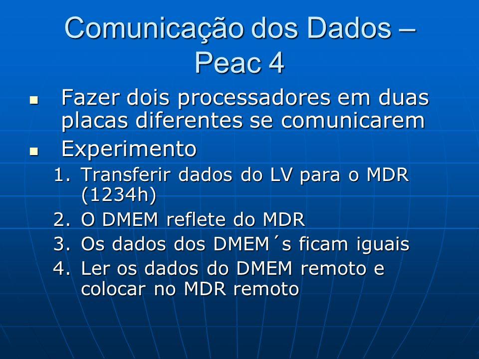 Comunicação dos Dados – Peac 4 Fazer dois processadores em duas placas diferentes se comunicarem Fazer dois processadores em duas placas diferentes se