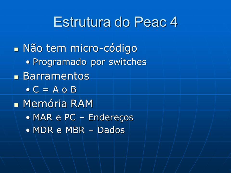 Estrutura do Peac 4 Não tem micro-código Não tem micro-código Programado por switchesProgramado por switches Barramentos Barramentos C = A o BC = A o