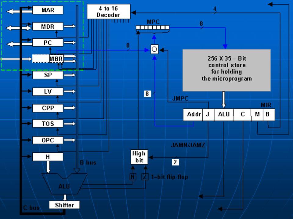 Barramento de Comunicação Estrutura Estrutura Une os DMEM e AMEM das das duas placasUne os DMEM e AMEM das das duas placas 34 pinos – Cabo de Disquete34 pinos – Cabo de Disquete Preparação do Cabo Preparação do Cabo Remoção dos Fios de EndereçosRemoção dos Fios de Endereços