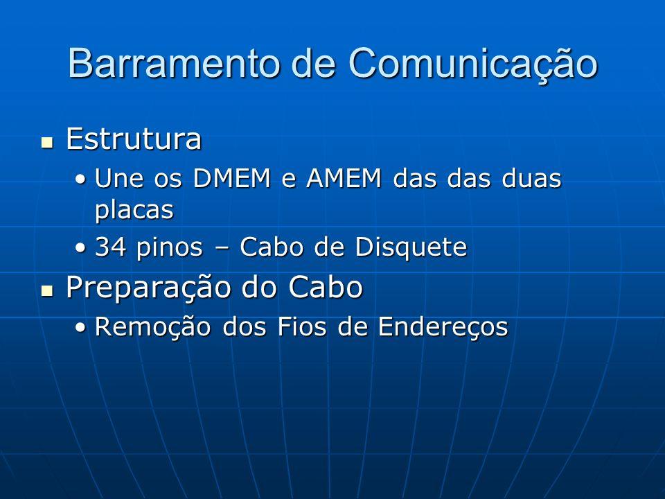 Barramento de Comunicação Estrutura Estrutura Une os DMEM e AMEM das das duas placasUne os DMEM e AMEM das das duas placas 34 pinos – Cabo de Disquete