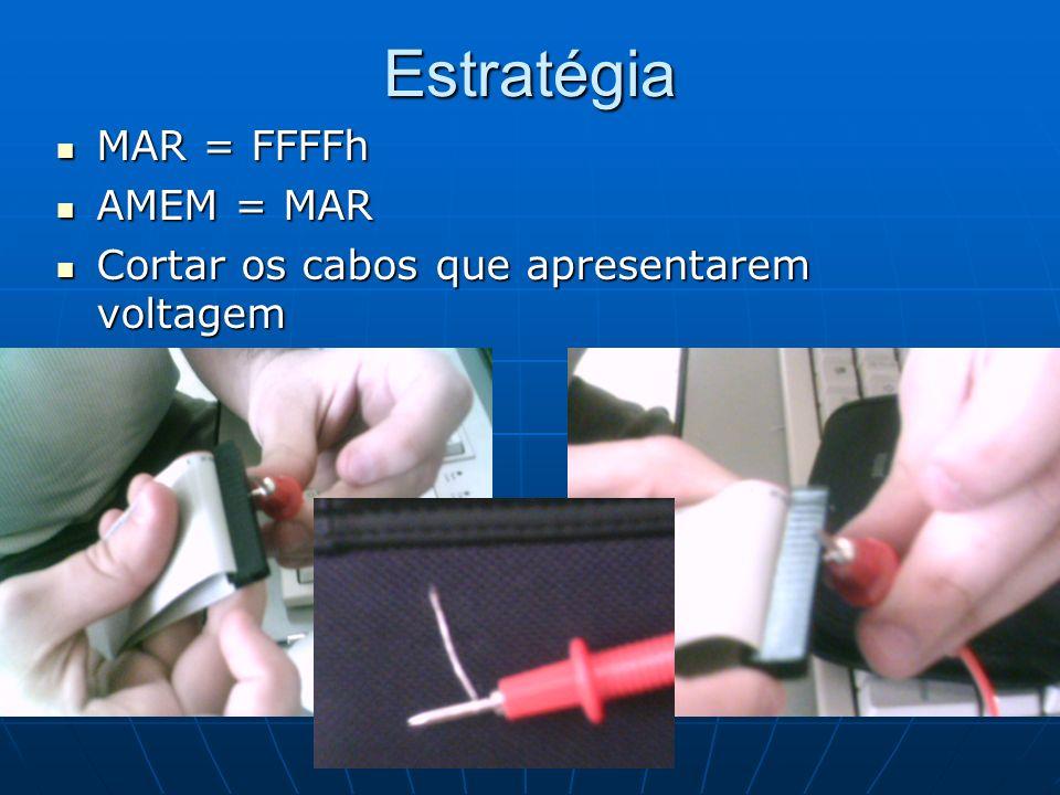 Estratégia MAR = FFFFh MAR = FFFFh AMEM = MAR AMEM = MAR Cortar os cabos que apresentarem voltagem Cortar os cabos que apresentarem voltagem