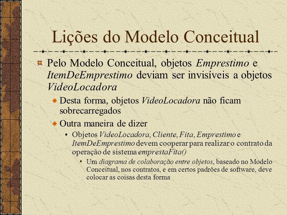 Lições do Modelo Conceitual Pelo Modelo Conceitual, objetos Emprestimo e ItemDeEmprestimo deviam ser invisíveis a objetos VideoLocadora Desta forma, o