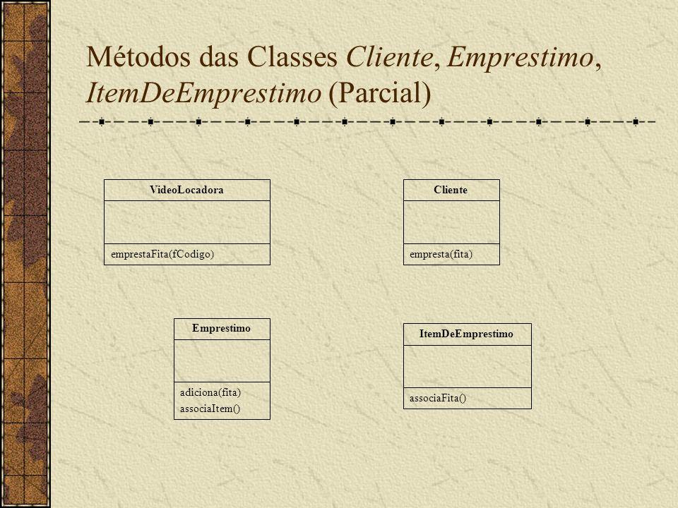 Métodos das Classes Cliente, Emprestimo, ItemDeEmprestimo (Parcial) VideoLocadora emprestaFita(fCodigo) Cliente empresta(fita) Emprestimo adiciona(fit