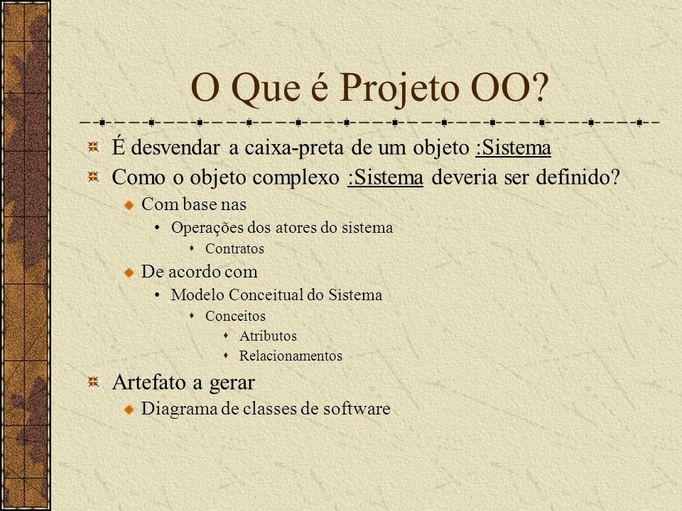 O Que é Projeto OO? É desvendar a caixa-preta de um objeto :Sistema Como o objeto complexo :Sistema deveria ser definido? Com base nas Operações dos a