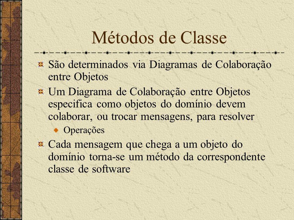 Métodos de Classe São determinados via Diagramas de Colaboração entre Objetos Um Diagrama de Colaboração entre Objetos especifica como objetos do domí