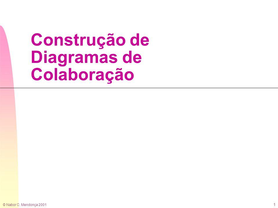 © Nabor C. Mendonça 2001 1 Construção de Diagramas de Colaboração