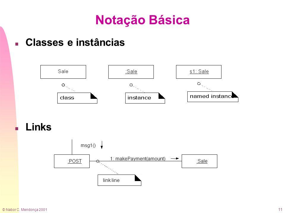 © Nabor C. Mendonça 2001 11 n Classes e instâncias n Links Notação Básica 1: makePayment(amount) :POST:Sale msg1() link line