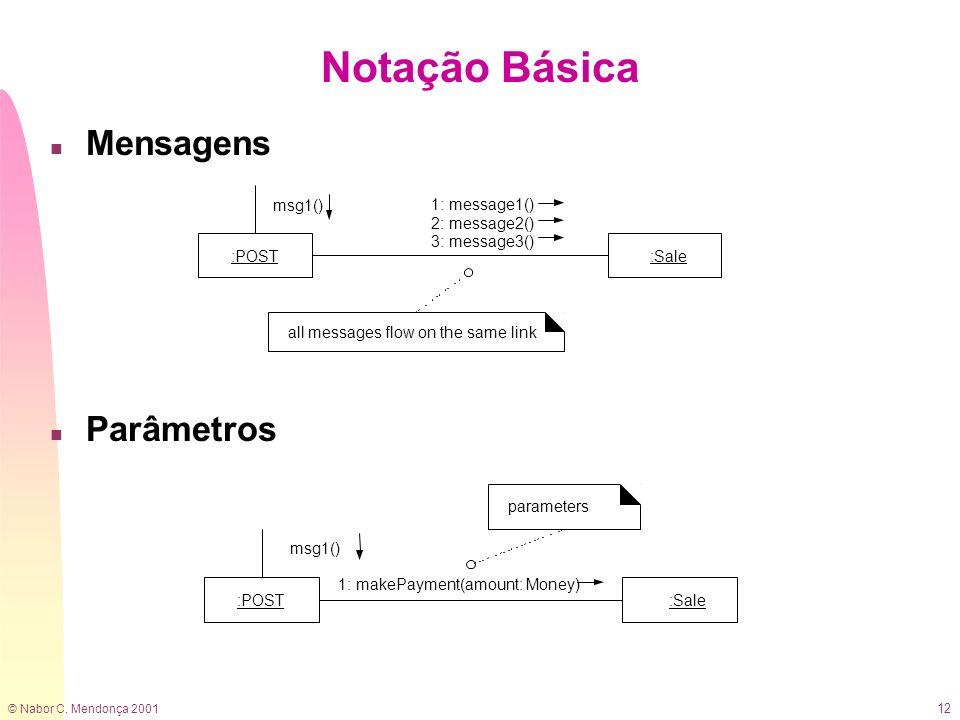 © Nabor C. Mendonça 2001 12 n Mensagens n Parâmetros Notação Básica 1: message1() 2: message2() 3: message3() :POST:Sale msg1() all messages flow on t
