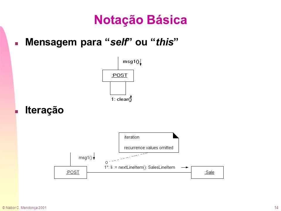 © Nabor C. Mendonça 2001 14 n Mensagem para self ou this n Iteração Notação Básica 1*: li := nextLineItem(): SalesLineItem :POST:Sale msg1() iteration