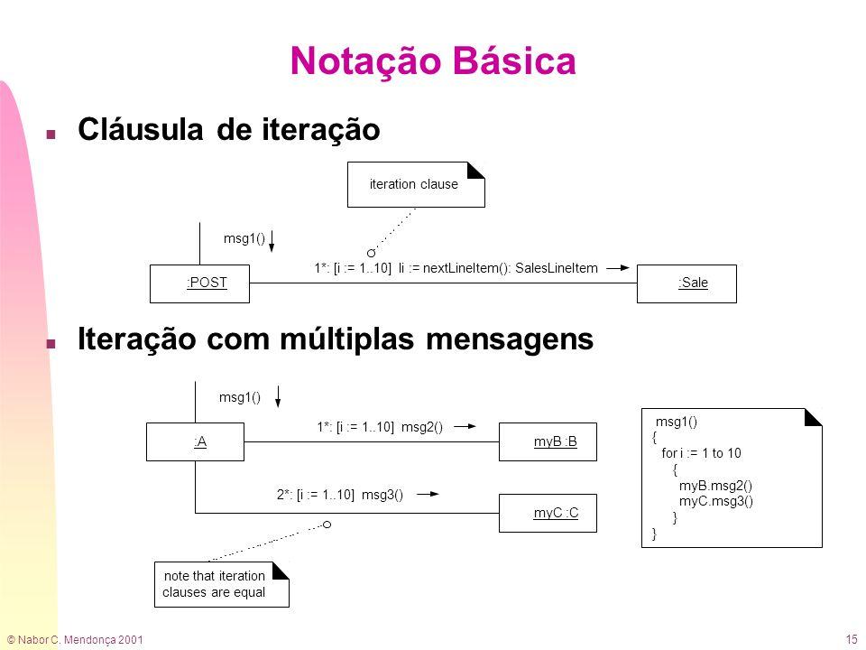 © Nabor C. Mendonça 2001 15 n Cláusula de iteração n Iteração com múltiplas mensagens Notação Básica 1*: [i := 1..10] li := nextLineItem(): SalesLineI