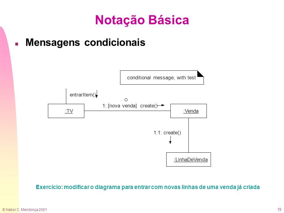 © Nabor C. Mendonça 2001 19 n Mensagens condicionais Notação Básica 1: [nova venda] create() :TV:Venda :LinhaDeVenda 1.1: create() entrarItem() condit
